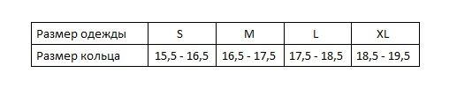 Таблица соотношения размеров одежды и колец