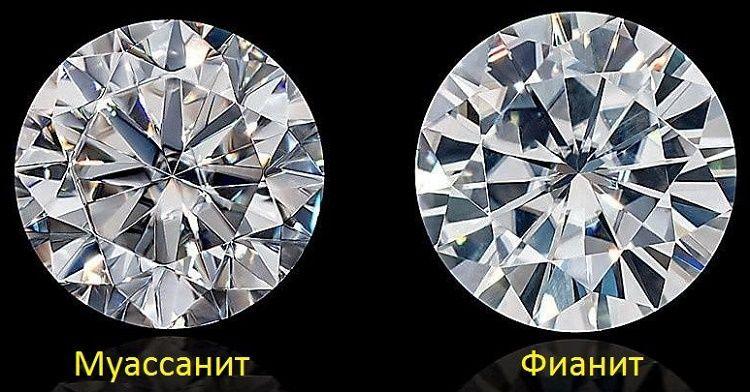 Визуальное сравнение муассанита и фианита