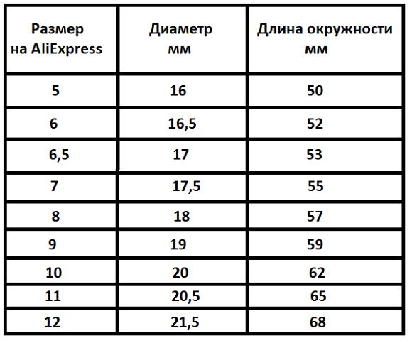 Размер колец на русском, таблица
